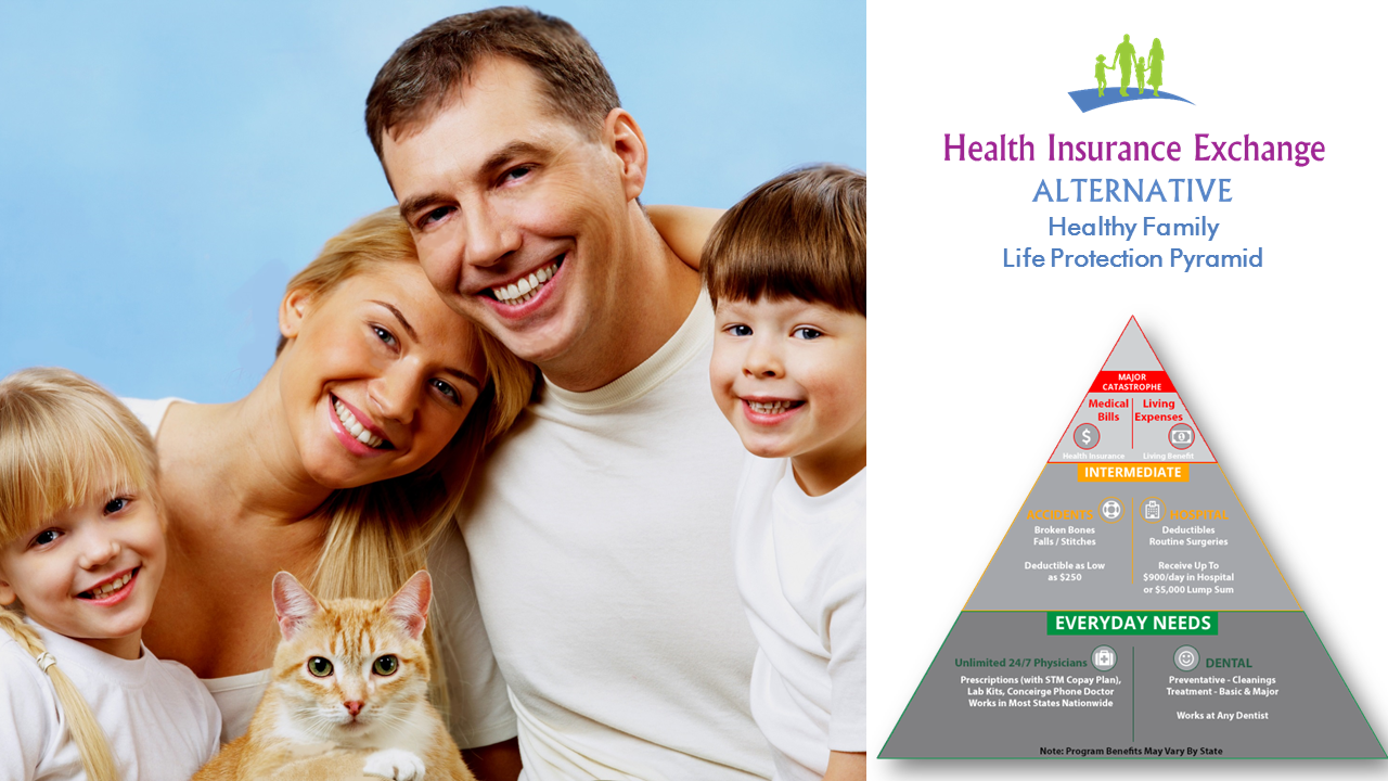 How the Health Insurance Exchange Alternative Benefits Healthy Individuals and Families